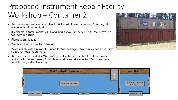 Workshop container layout